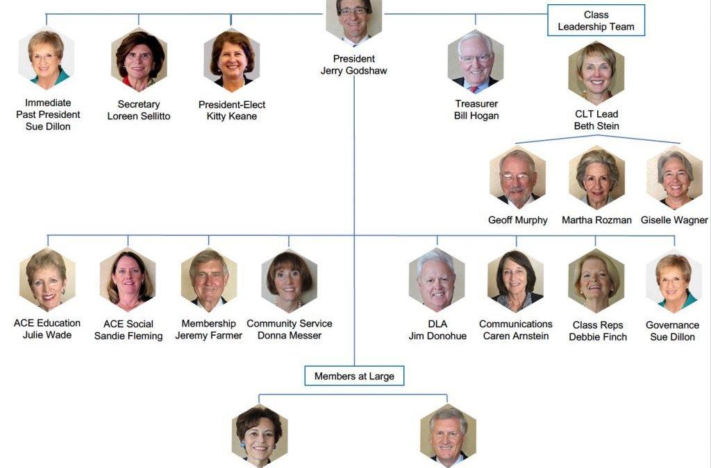 GNL Announces 2021-2022 Board of Directors